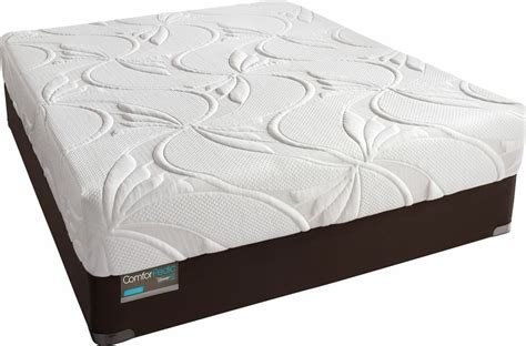 Comforpedic Mattress Review by Comforpedic From Beautyrest Advanced Rest Mattresses
