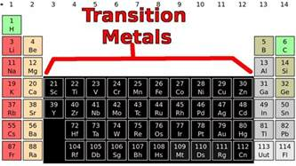 What Element Is A Transition Metal With 30 Protons The Transition Metals