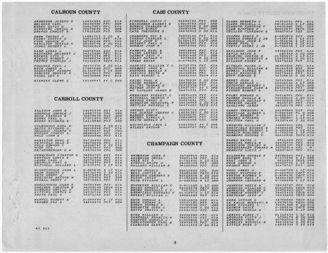 Cass County Records Cass County Illinois Genealogy Census Vital Records