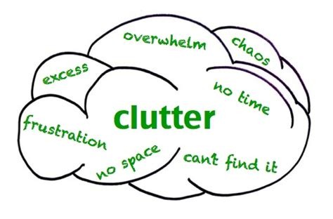 define clutter what is your definition of clutter clutterbug me