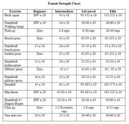 Exercise Charts For Women » Home Design 2017