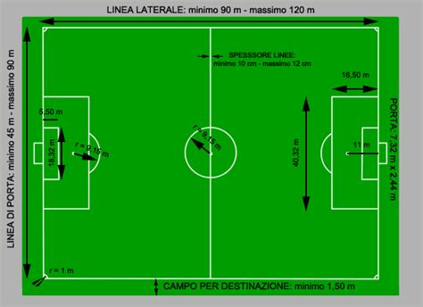 quanto misura una porta di calcio co da calcio