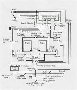 wiring diagram for led lights on a boat wiring motorcycle wire harness images