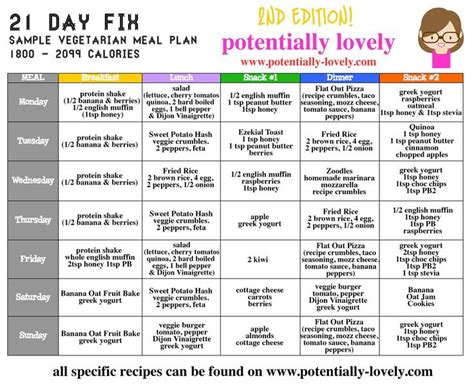 Indian Veg Detox Diet Plan by 21 Day Fix Weekly Vegetarian Meal Plan 2 Dash Diet