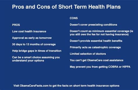 health insurance sd domicile    options