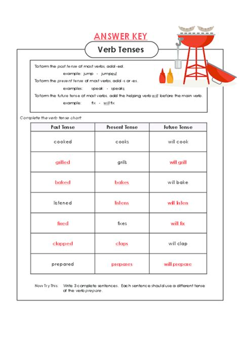 Shed Present Tense by Present Tense Verb Worksheets For 4th Grade For Free