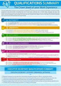 summary of qualifications resume exle berathen