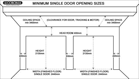 Garage Door Heights Neiltortorella Com Width Of Single Garage Door