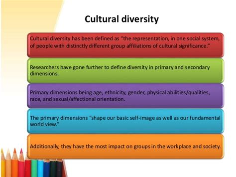 cultural background definition cultural diversity