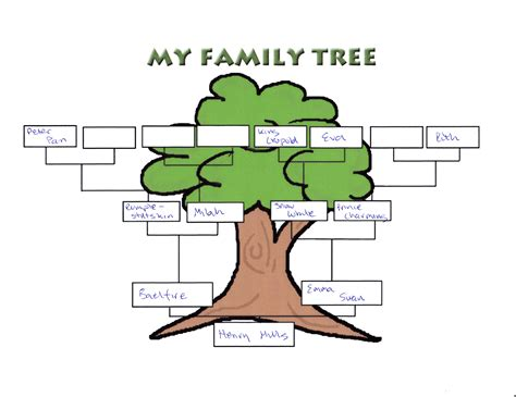 character tree template the family tree of the characters from once upon a time
