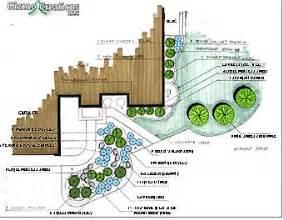 Design A Plan Landscape Plans Sample Landscape Design
