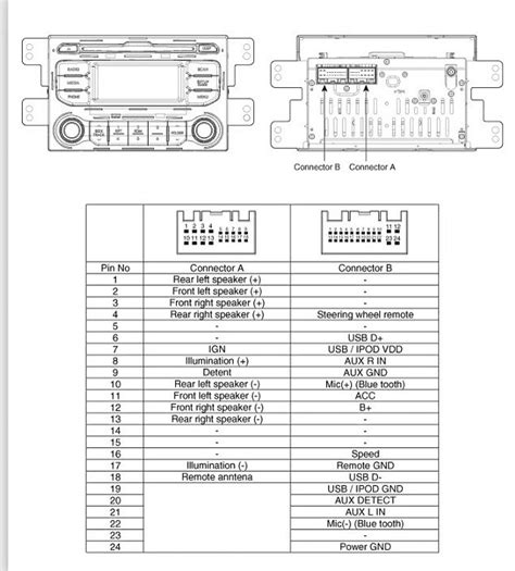 vt commodore stereo wiring diagram efcaviation