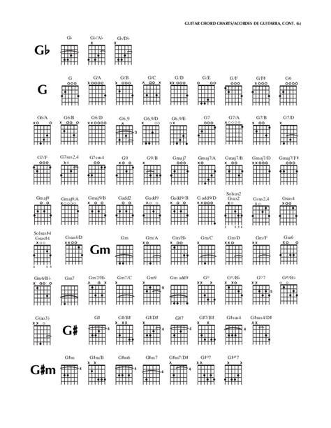 Slash Chords Guitar Chart