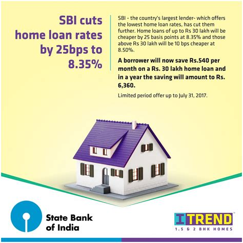 sbi housing loan sbi housing loan rates 28 images personal loan sbi