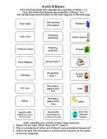 image result for worksheets for middle on acids and