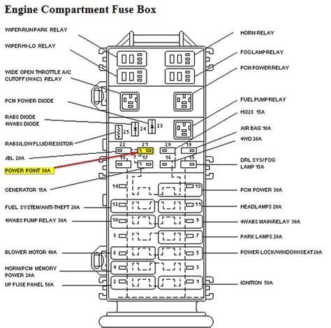 2002 ford ranger parts diagram 2002 ford ranger fuse diagram 1997 ford ranger fuse box