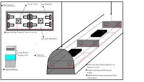 Pupuk Tancap Diy 2nd tank new project butuh saran dunkkk versi cetak