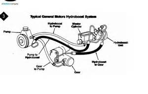 Hydroboost Brake System Fluid Hydroboost What Is Required Ls1tech Camaro And