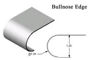 stainless steel bullnose