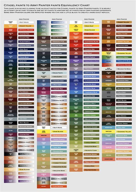 citadel paint colors ideas painting guide citadel painting chart part 1 citadel the war