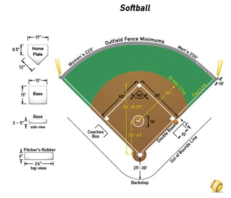 softball field dimensions isport