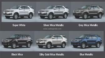 new car options list honda fortuner colors autos post