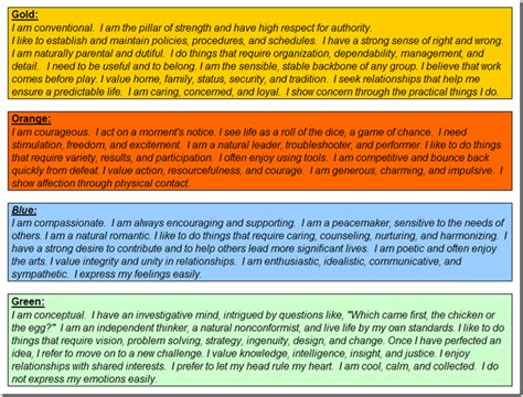 personality test color here s some additional information on true colors profiles