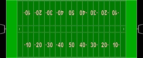 Free Football Field Clipart Pictures Clipartix Football Field Printable