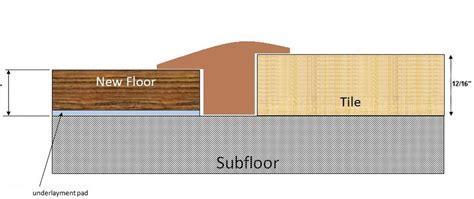 flooring   Laminate to tile transition   Home Improvement