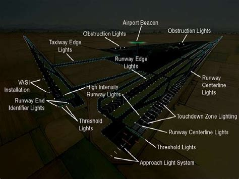 runway end identifier lights airport runway by nikhil pakwanne