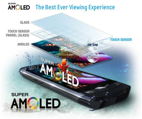 amoled sees massive spike in q3 2015, samsung has 95.8% of