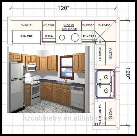 kitchen cabinet materials kitchen cabinet materials