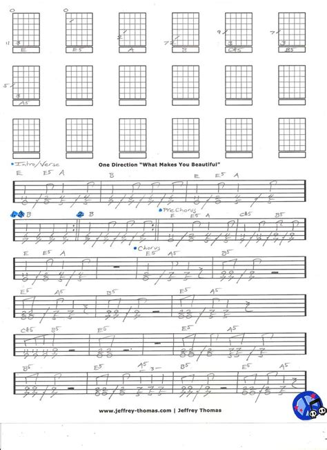 Amazing Home Phillip Phillips Piano Chords Gallery - Song Chords ...