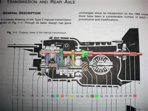 vw beetle gearbox diagram volkswagen beetle transmission 2017 ototrends net