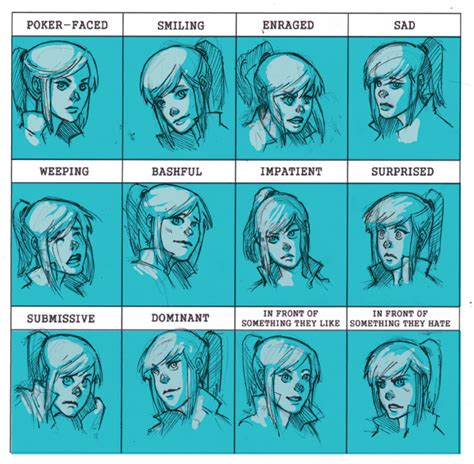 Meme Expression Faces - jenna facial expression meme by wansworld
