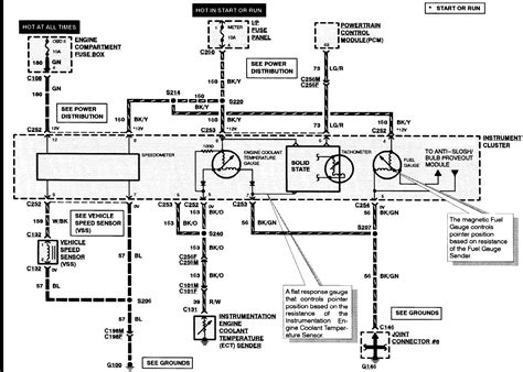 schematics and diagrams 1998 mercury tracer speedometer fuse