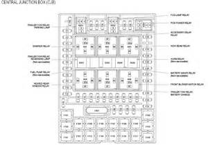2005 f150 fuse panel diagram submited images pic2fly