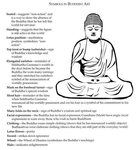 buddhist meaning 397 best buddhist symbols images on buddhist