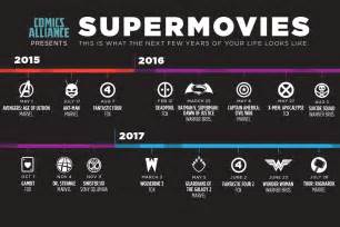 Marvel Release Timeline From Gambit To Deadpool Batman Vs Superman The Best