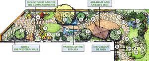 Layout Of Garden Garden Plants