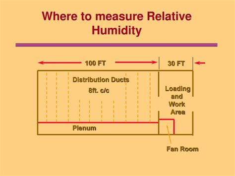 how to calculate humidity in a room ppt potato storage ventilation and humidification powerpoint presentation id 327734
