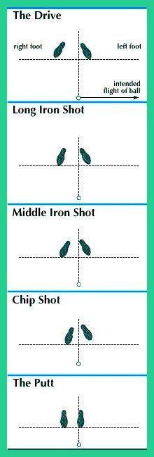 learning golf swing golf swing learning your new simple golf swing