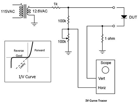 diode curve tracer schematic from the q and a nuts volts magazine for the electronics hobbyist