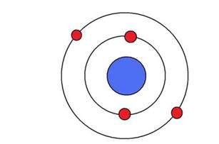 Number Of Protons In Beryllium Chemistry Of Beryllium Chemwiki