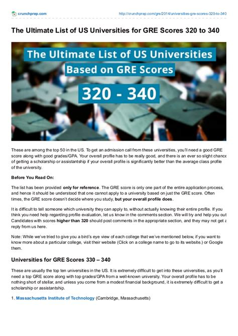 Gre Based Mba Universities In Usa the ultimate list of top us universities based on gre