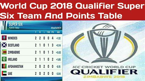 cup 2018 qualifiers table cup qualifiers 2018 tables cricket awesome home