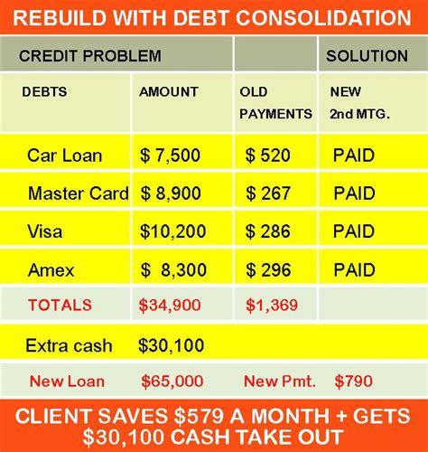 bad ca kredit loan mortgage refinance home mortgage bad credit