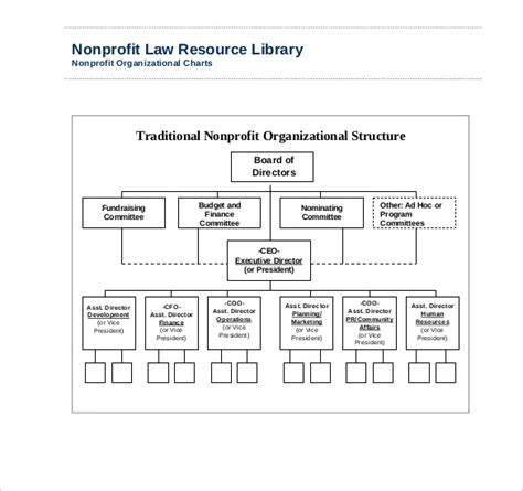 Downloadable Income Taxation Manual By Ampongan Non Profit Board Manual Templates