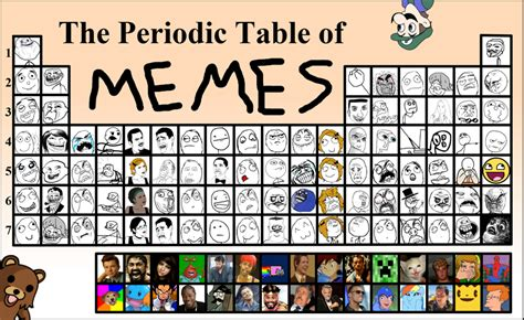 meme faces tumblr image memes  relatablycom