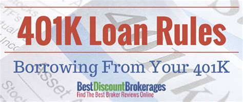 taking a loan from your 401k to buy a house 401k loan house 28 images loan 401k buy house 401k loan how to borrow from your
